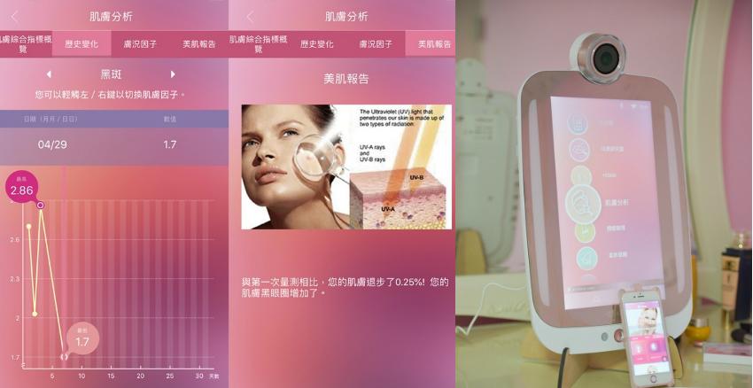 美妝部落客測試智能美妝鏡 美周報